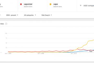 vaping, vaporizer, vape