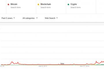 Cryptocurrency, Bitcoin, Blockchain, Crypto